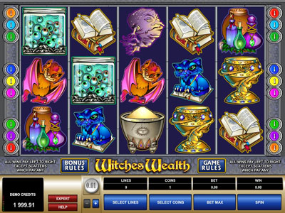witches wealth game